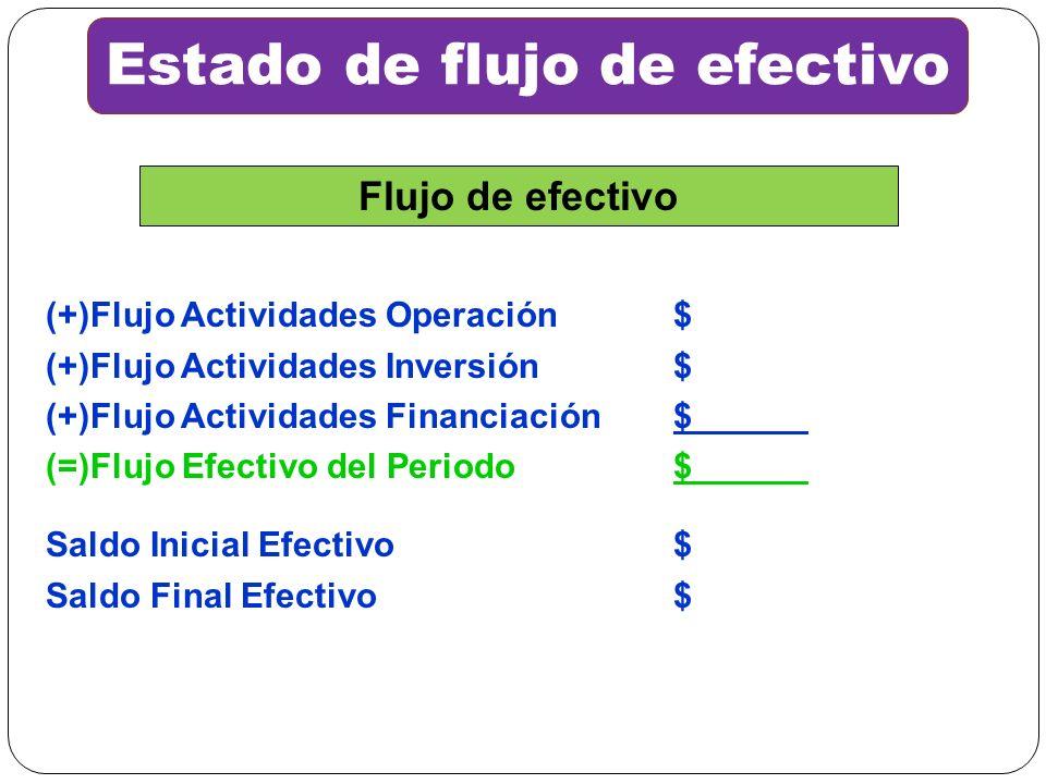 Flujos de Efectivo FLUJO DE EFECTIVO ppt descargar