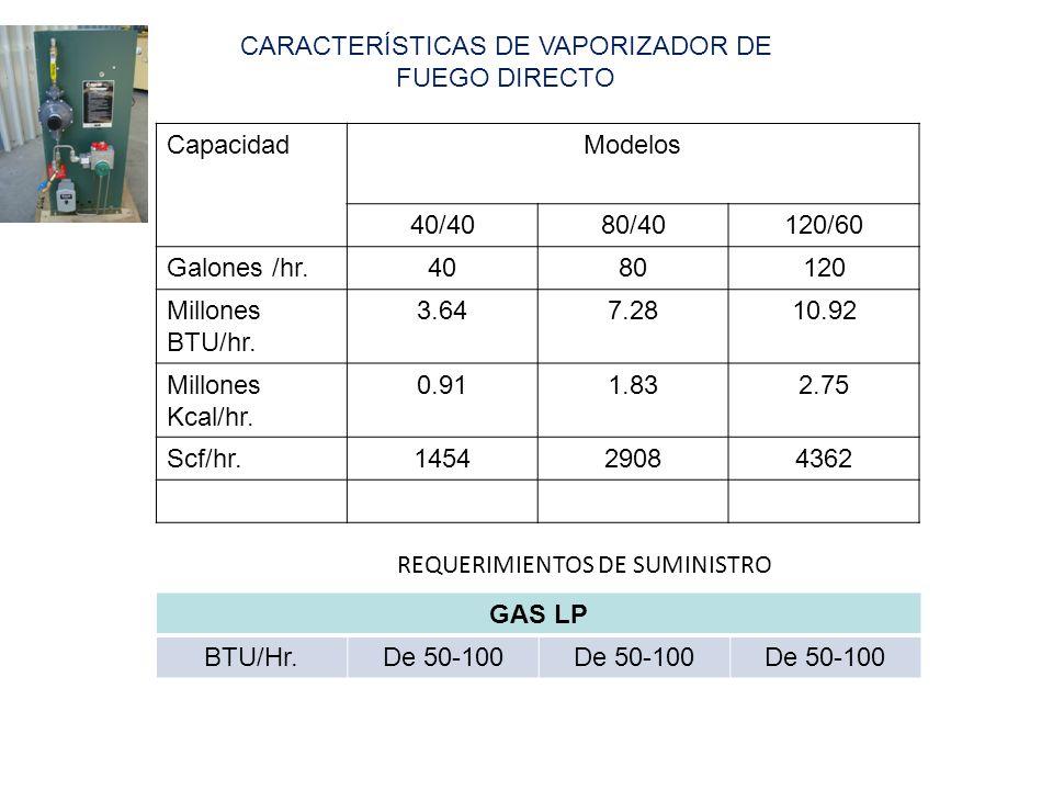 Vaporizadores de gas lp y equipos algas sdi ppt video for Estanques de gas licuado
