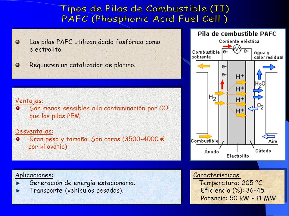 Hidr 243 Geno Y Pilas De Combustible Ppt Video Online Descargar