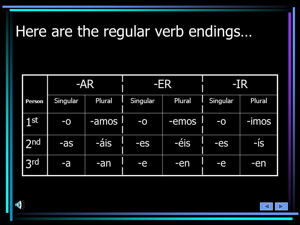 Here are the regular verb endings…