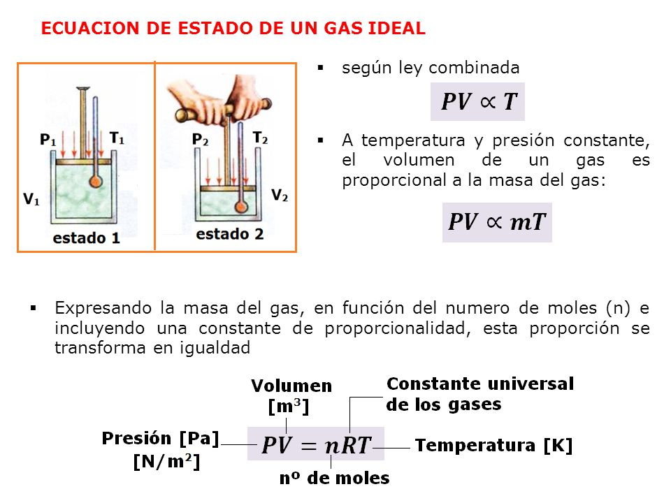ECUACION DE ESTADO DE UN GAS IDEAL
