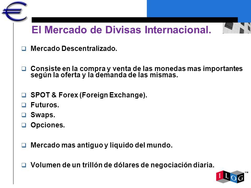 Mercado internacional de divisas forex