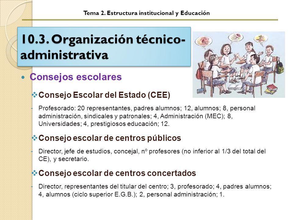 Estructura Institucional Y Educación Ppt Descargar