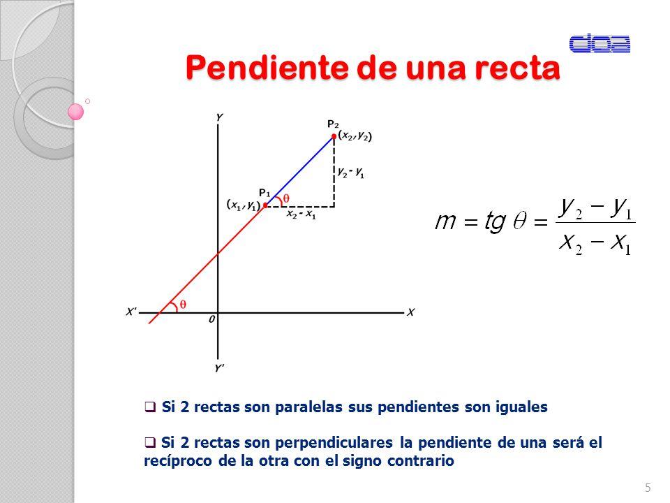 Curso De Matemáticas De Apoyo Geometría Analítica Ppt Video Online Descargar