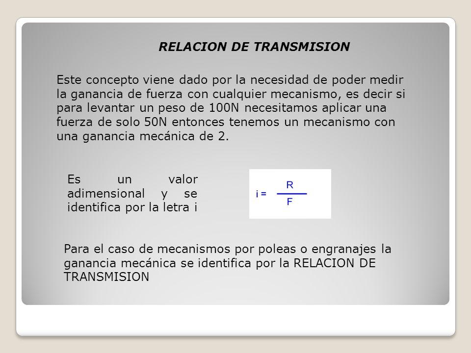 Relación de transmisión engranajes