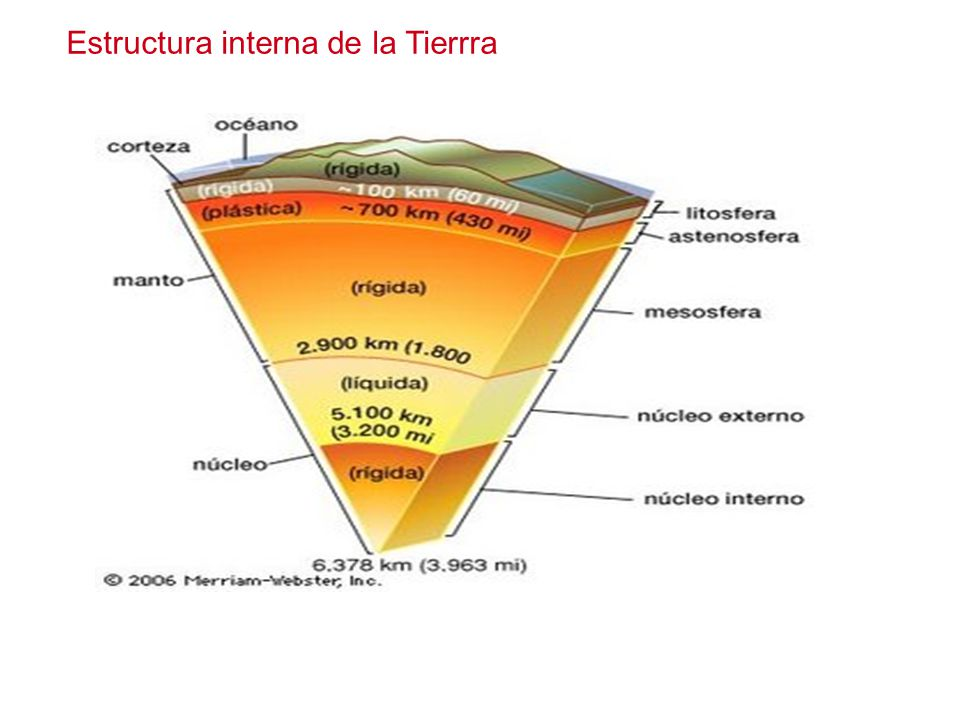La Energía Interna De La Tierra Ppt Descargar