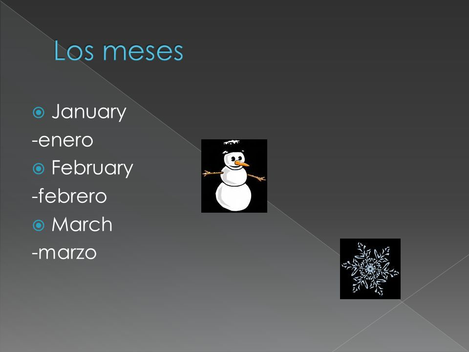 Los meses January -enero February -febrero March -marzo