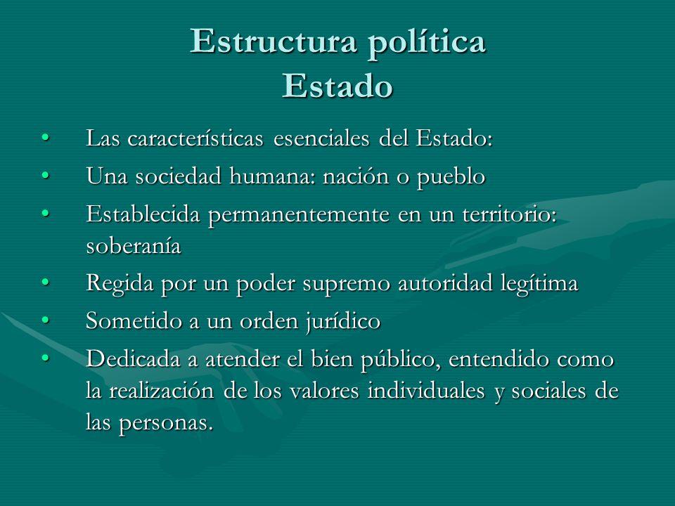 Estructura Política Estado Ppt Descargar