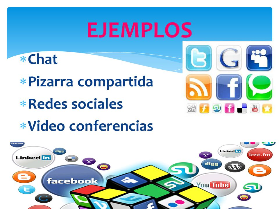 EJEMPLOS Chat Pizarra compartida Redes sociales Video conferencias
