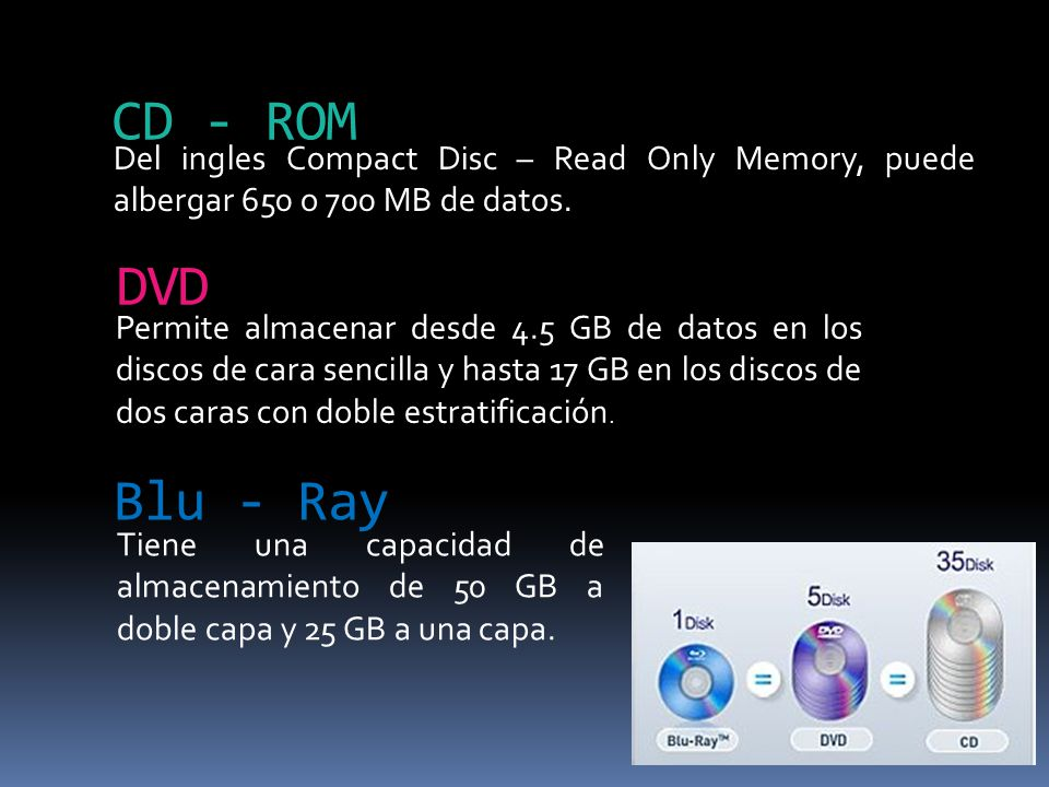 CD - ROM Del ingles Compact Disc – Read Only Memory, puede albergar 650 o 700 MB de datos. DVD.