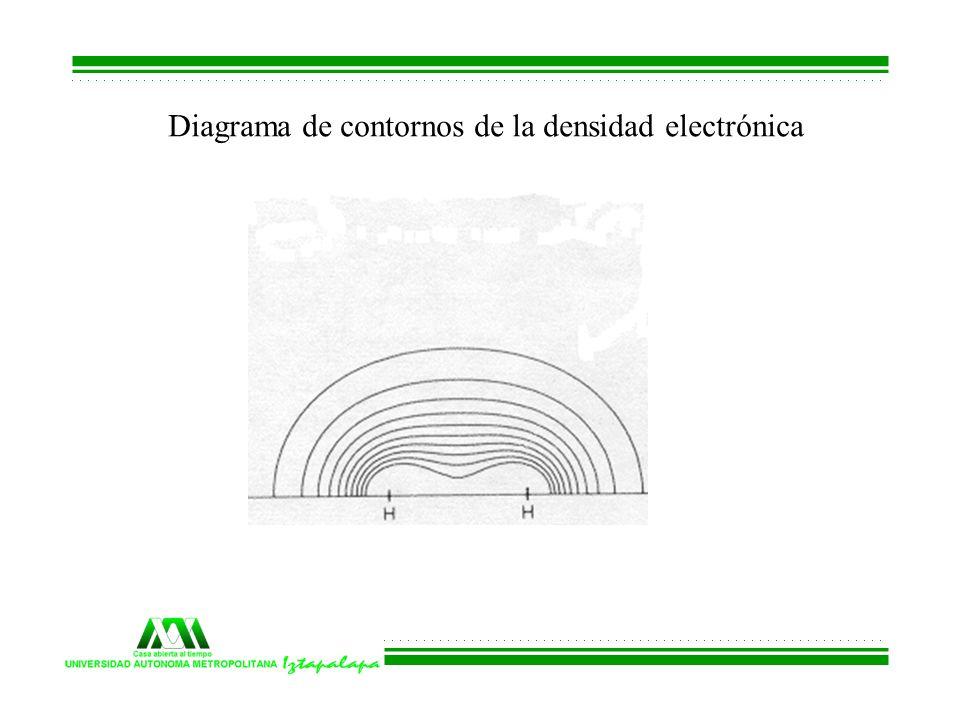 Enlace Químico Dr. Jorge Garza Olguín - ppt descargar