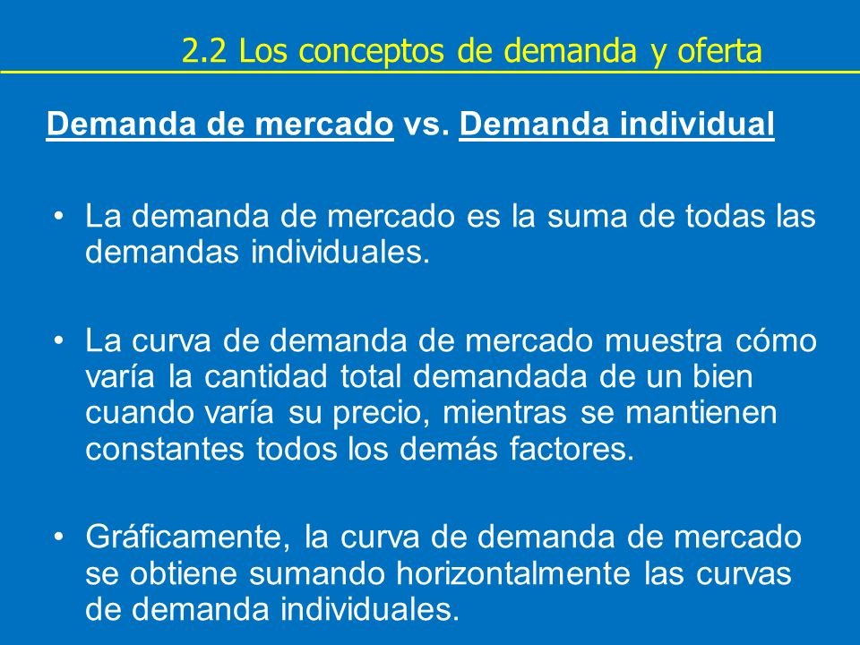 Demanda de mercado vs. Demanda individual