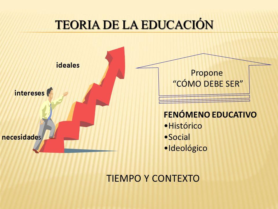 Resultado de imagen para TEORIA DE EDUCACION MEDIA