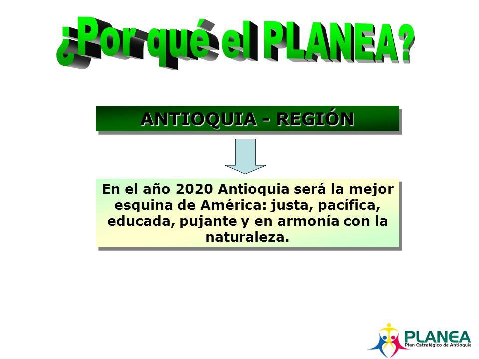 PLAN ESTRATÉGICO DE ANTIOQUIA - ppt descargar