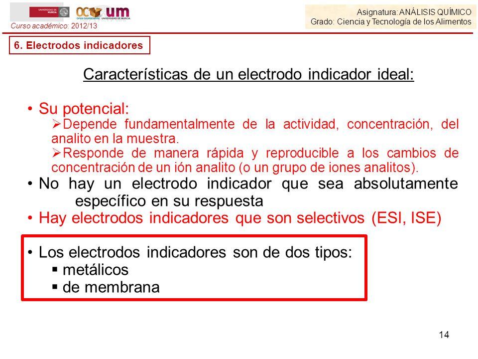 tema 12 tÉcnicas potenciomÉtricas asignatura análisis químico ppt