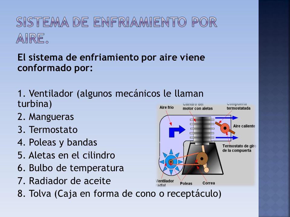 Refrigeracion por aire