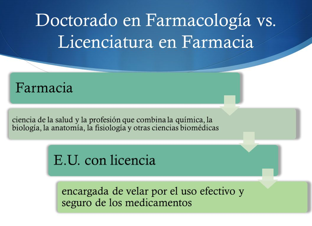 Dra. Millie L. González Doctorado en Farmacología y Toxicología ...