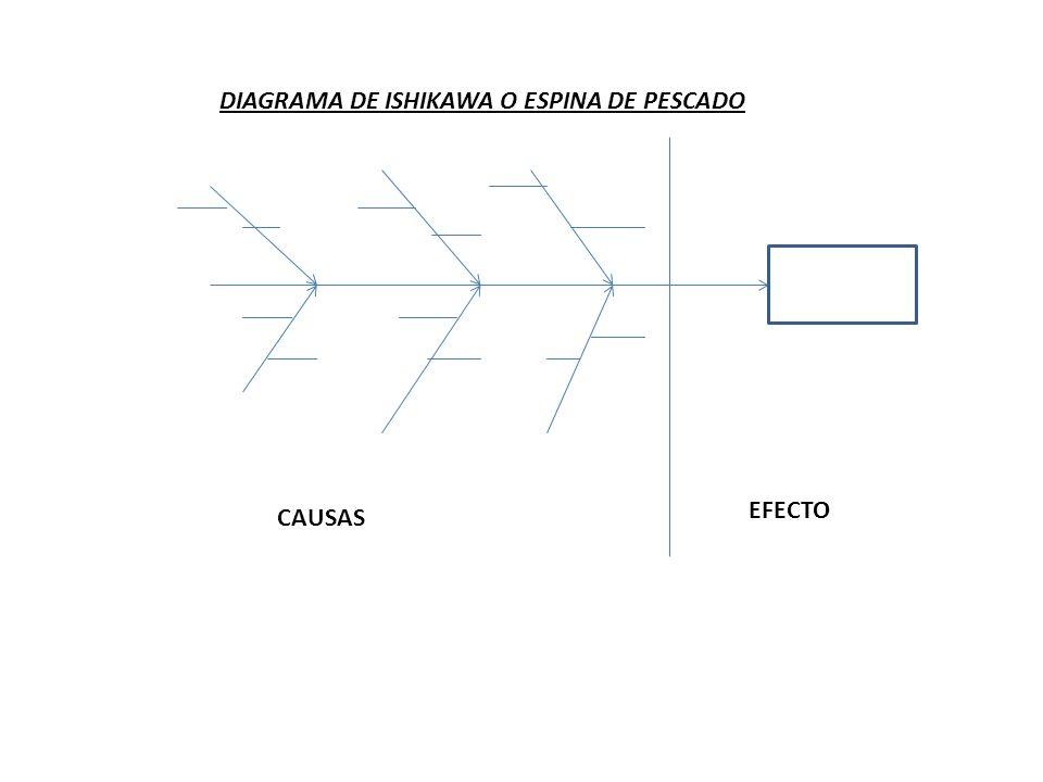 procedimientos de mantenimiento en equipos industriales template word document fishbone diagram realidad empresarial