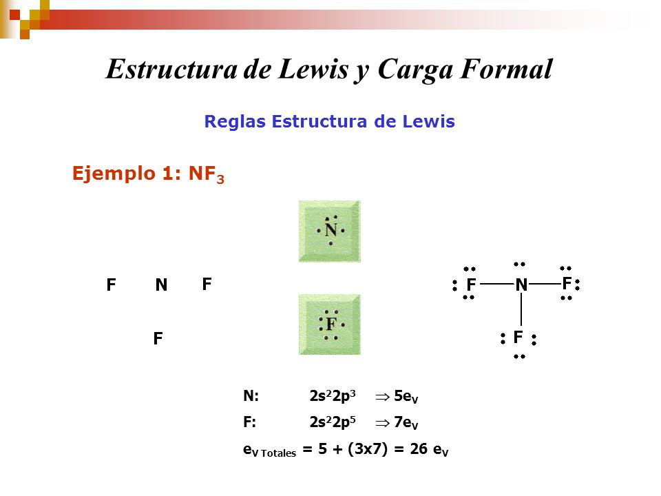 Química General E Inorgánica Enlace Químico Lewis