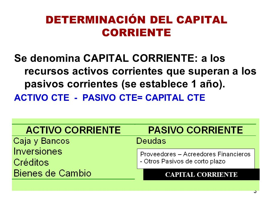 DETERMINACIÓN DEL CAPITAL CORRIENTE