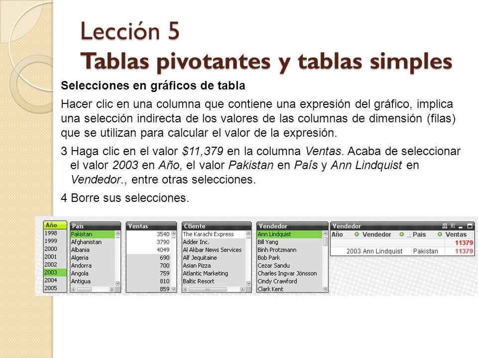 Lección 5 Tablas pivotantes y tablas simples - ppt descargar