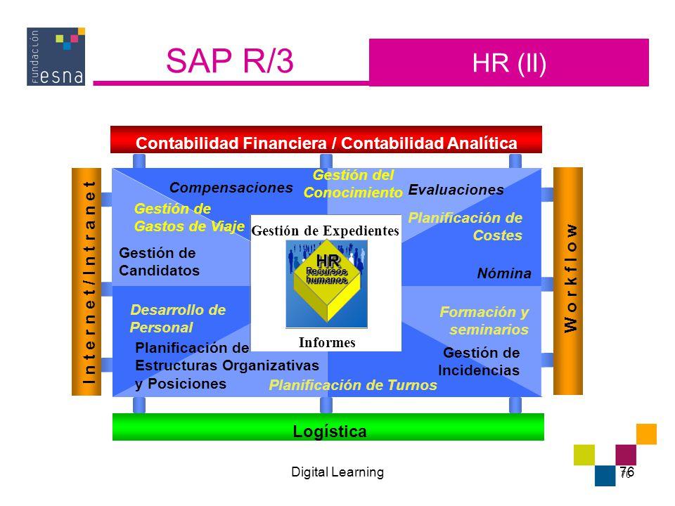 Introducción A Sap R 3 Antonio M Mora García Digital