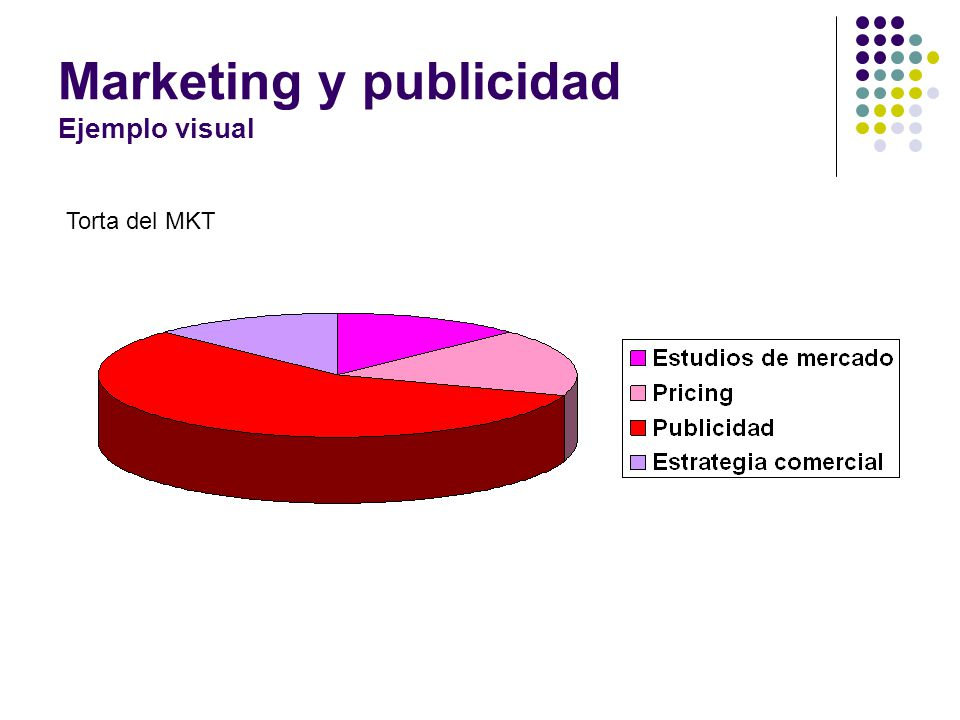 Marketing y publicidad Ejemplo visual