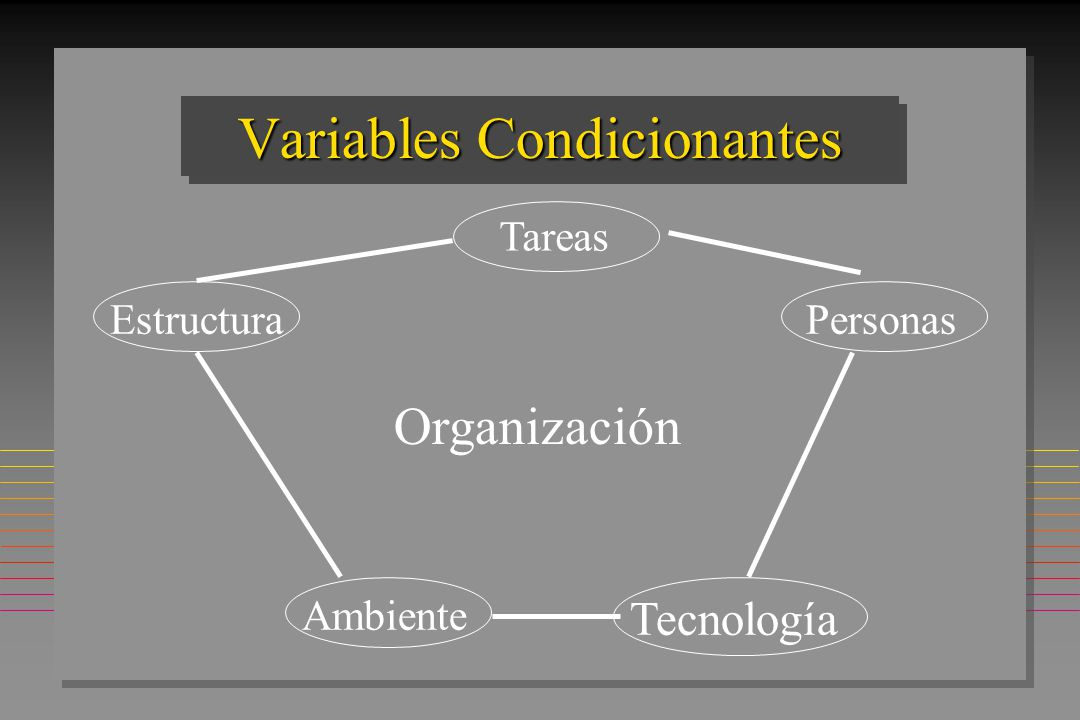 Variables Condicionantes