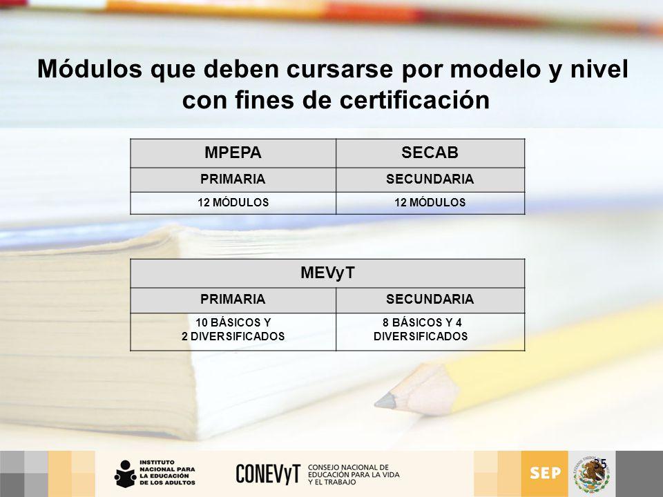3 Evaluación Del Aprendizaje Registro Y Seguimiento Ppt