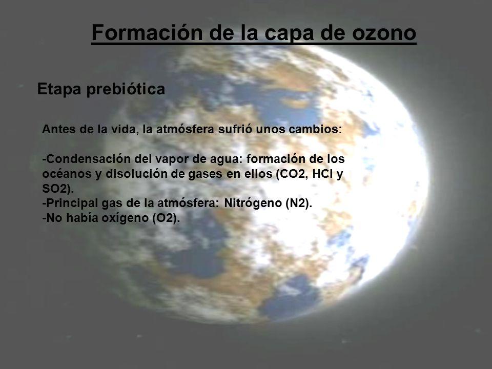 Resultado de imagen de Evolución de una atmósfera planetaria
