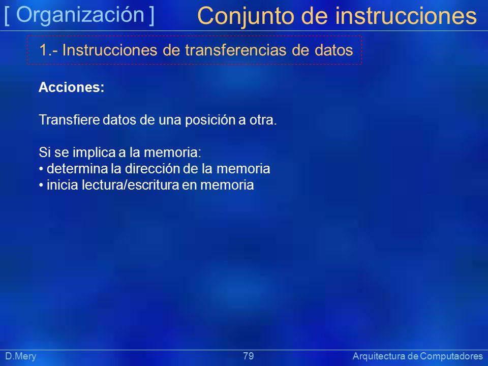 Arquitectura de Computadores ] ORGANIZACIÓN DEL COMPUTADOR - ppt ...