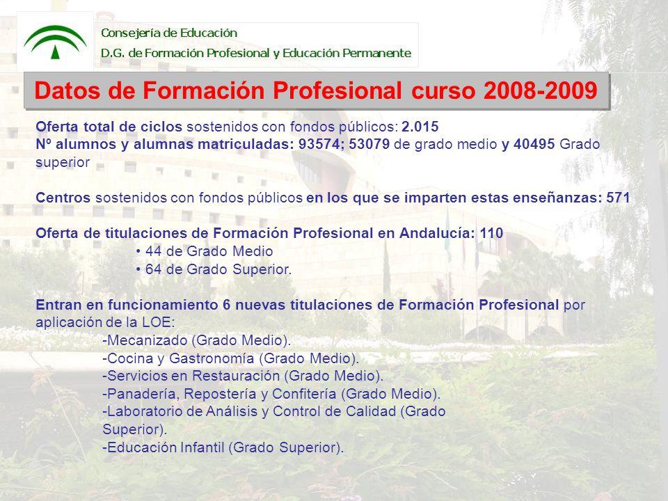 Orientación Profesional Del Sistema Educativo Ppt Descargar