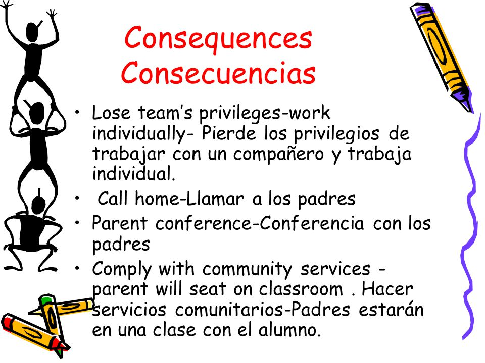 Consequences Consecuencias