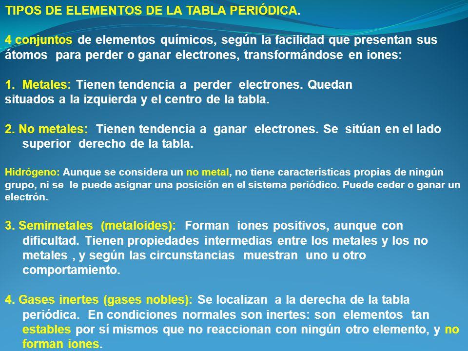 Resumen nmero atmico z numero de protones p ppt video online tipos de elementos de la tabla peridica urtaz Gallery