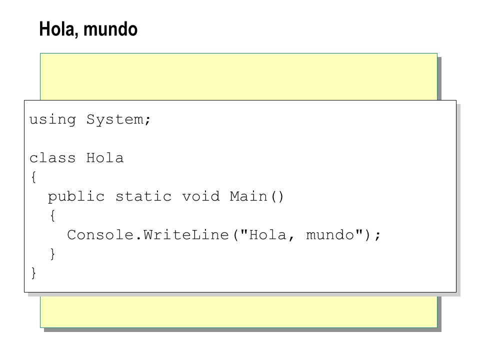 Hola, mundo using System; class Hola { public static void Main()