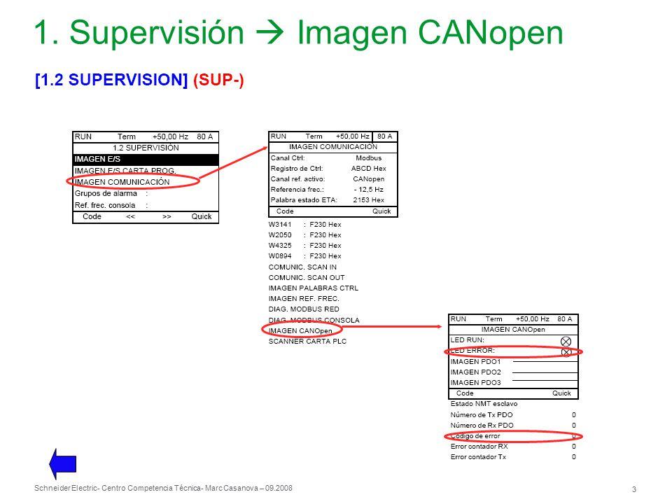 Guía de Diagnóstico Comunicación CANopen ATV61/71 con