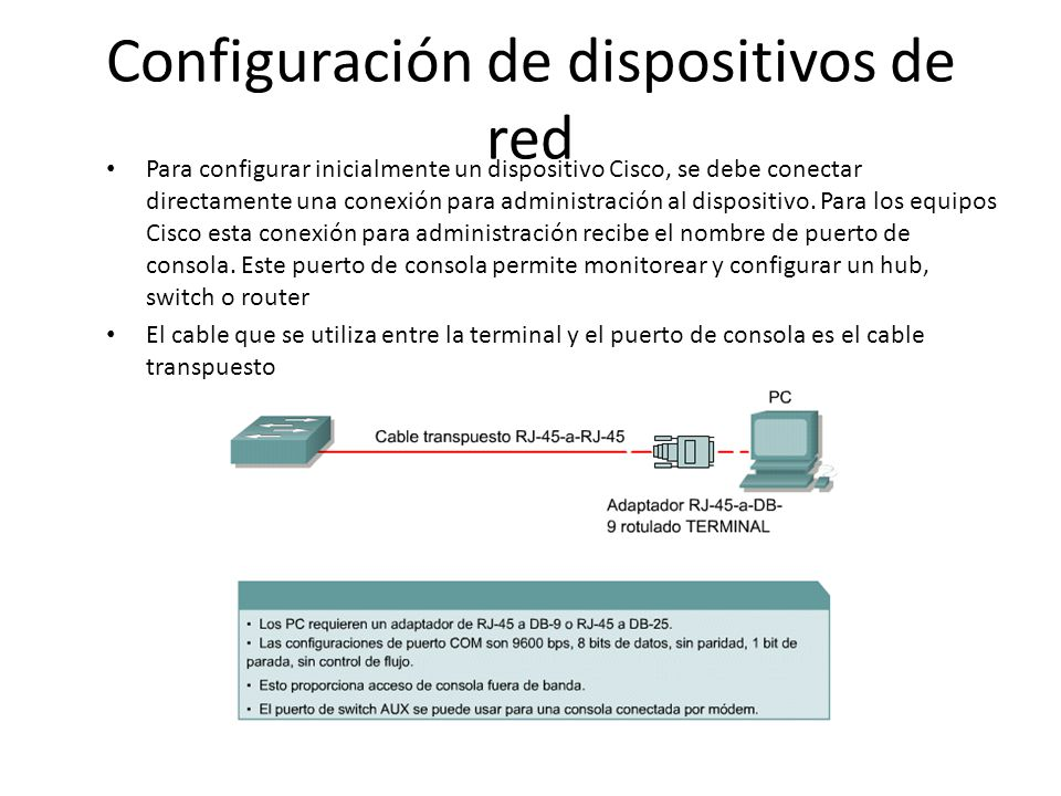 Configuración de dispositivos de red