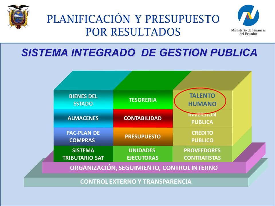 SISTEMA INTEGRADO DE GESTION PUBLICA