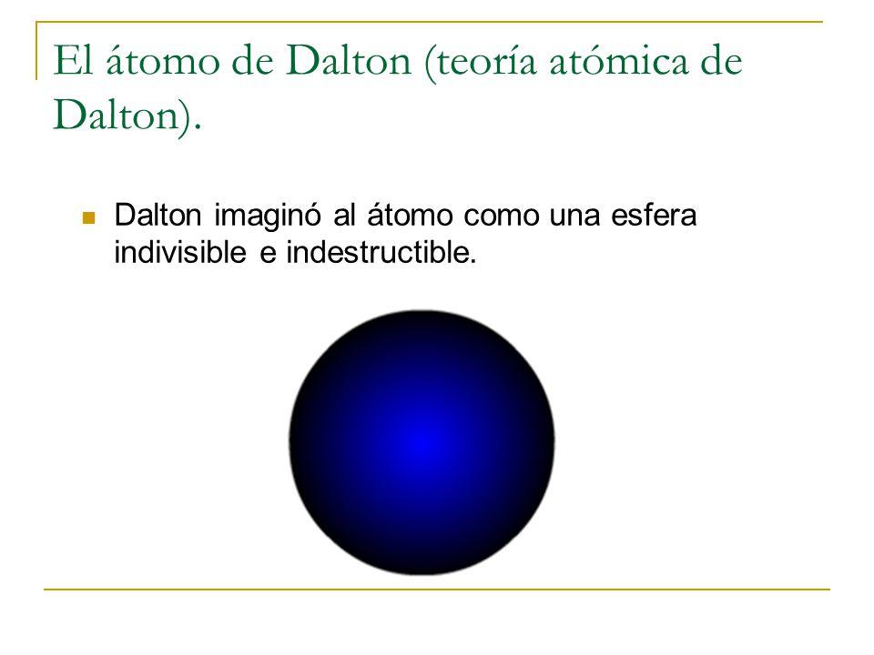 Resultado de imagen de El átomo indestructible de Dalton
