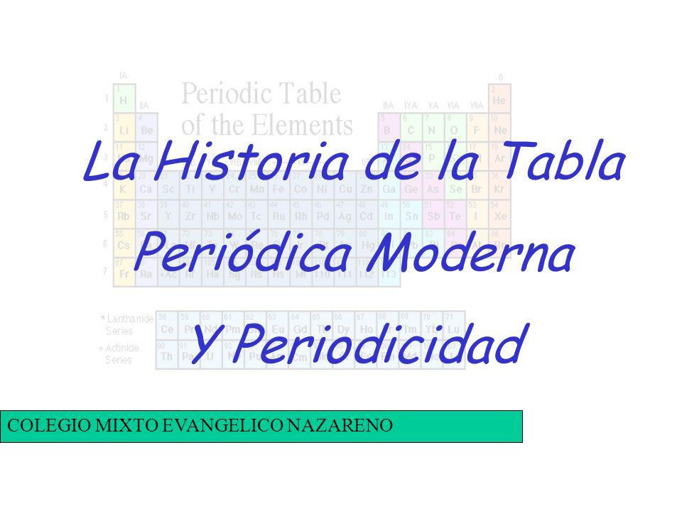 La historia de la tabla peridica moderna y periodicidad ppt descargar la historia de la tabla peridica moderna y periodicidad urtaz Image collections
