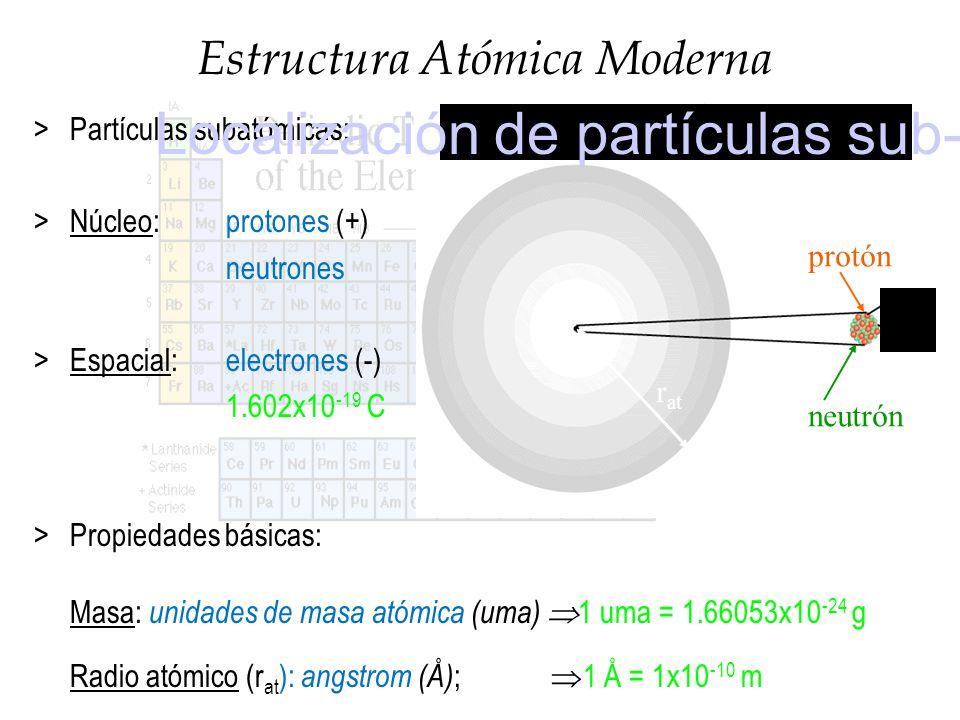 La Historia De La Tabla Periódica Moderna Y Periodicidad