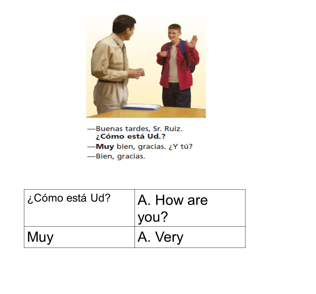 ¿Cómo está Ud A. How are you Muy A. Very