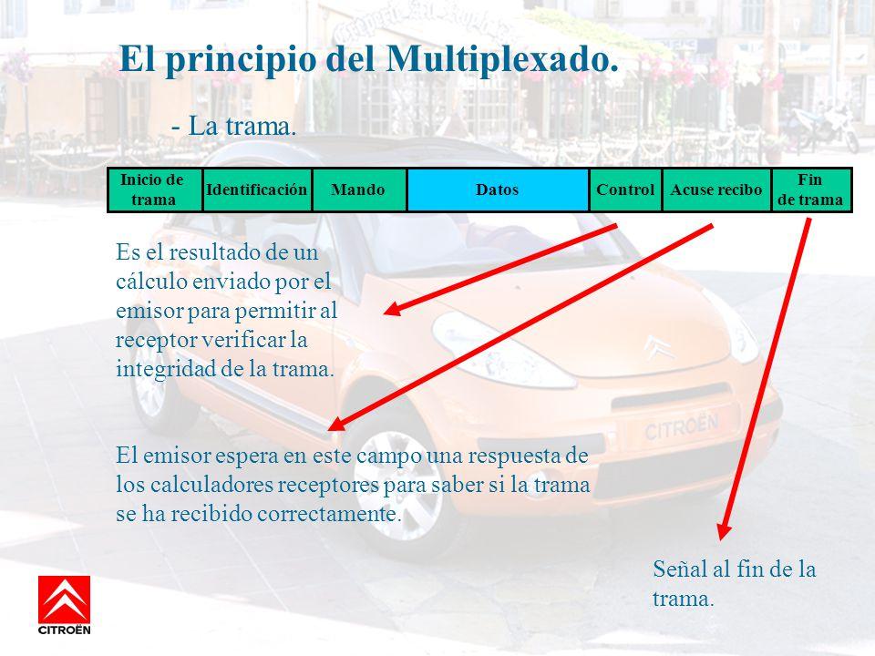 Temas de la formación: 1. El Multiplexado 2. Gestión de energía ...