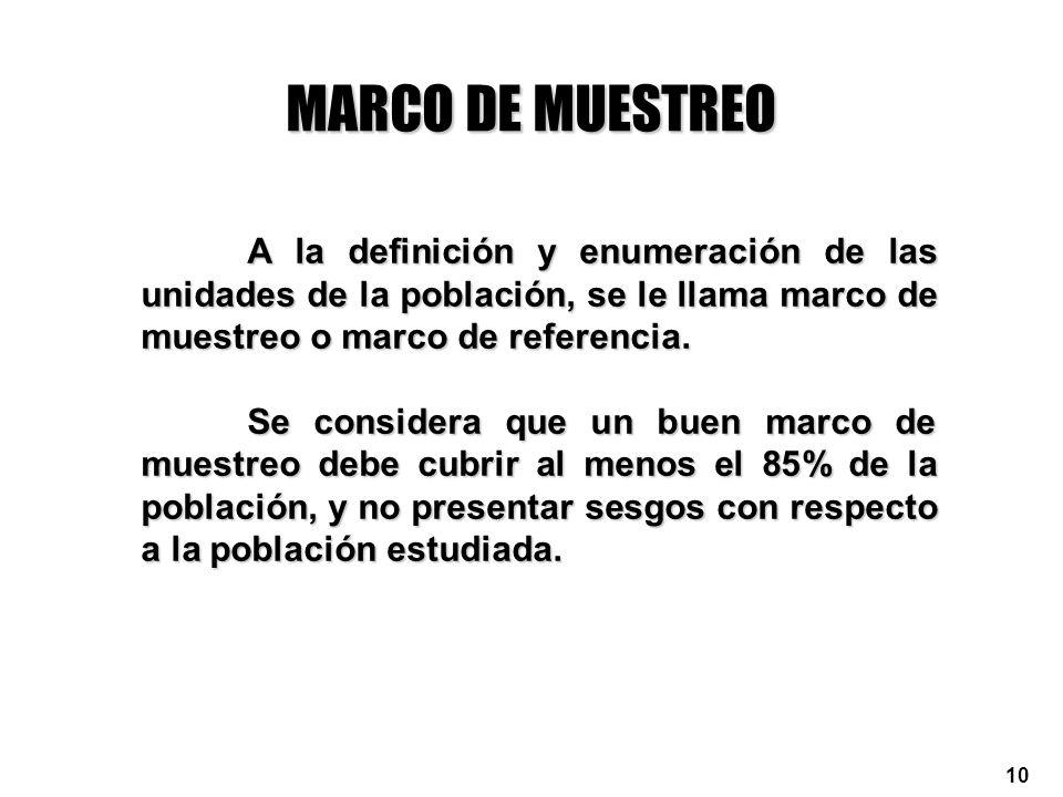 Bonito Marco De Muestreo Regalo - Ideas Personalizadas de Marco de ...