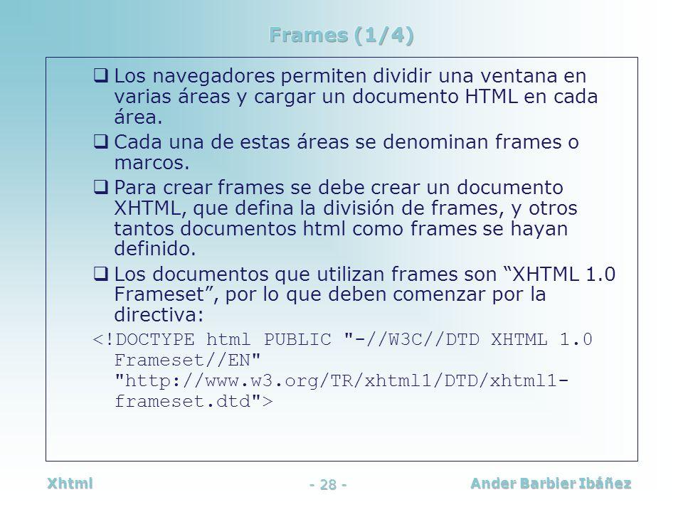 xhtml Indice Introducción Historia Versiones de xhtml Tags de xhtml ...