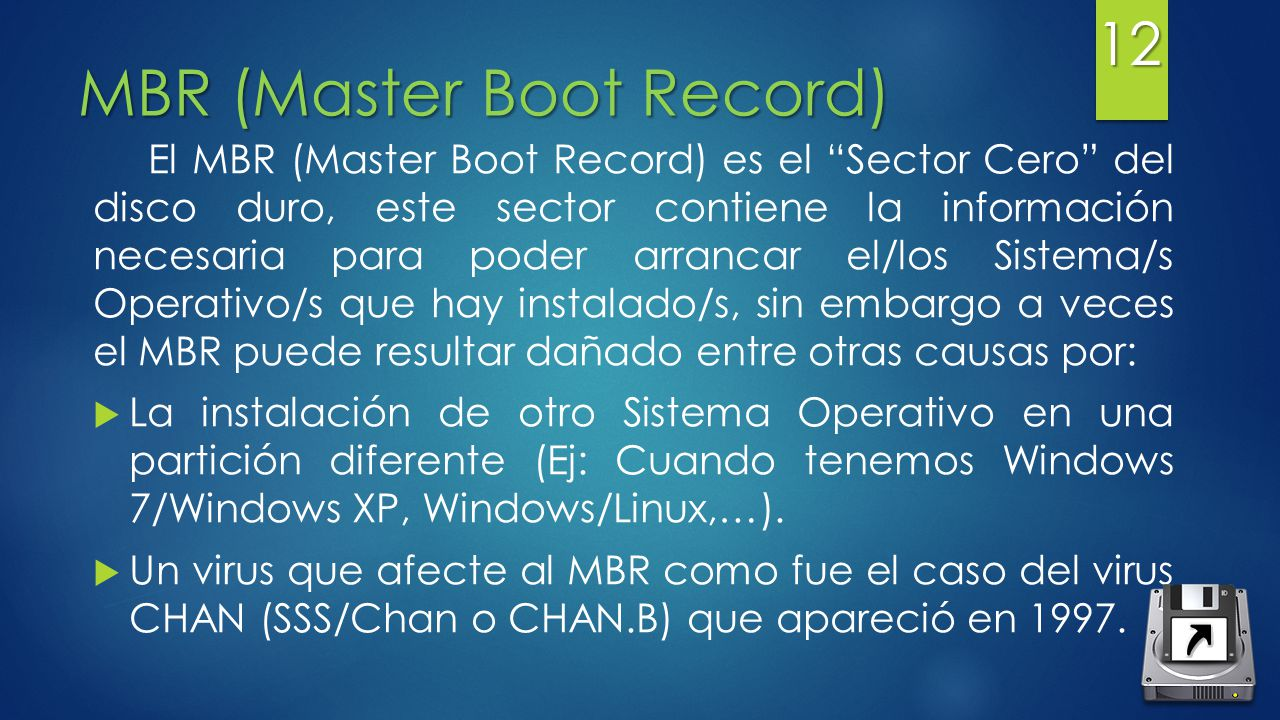 MBR (Master Boot Record)