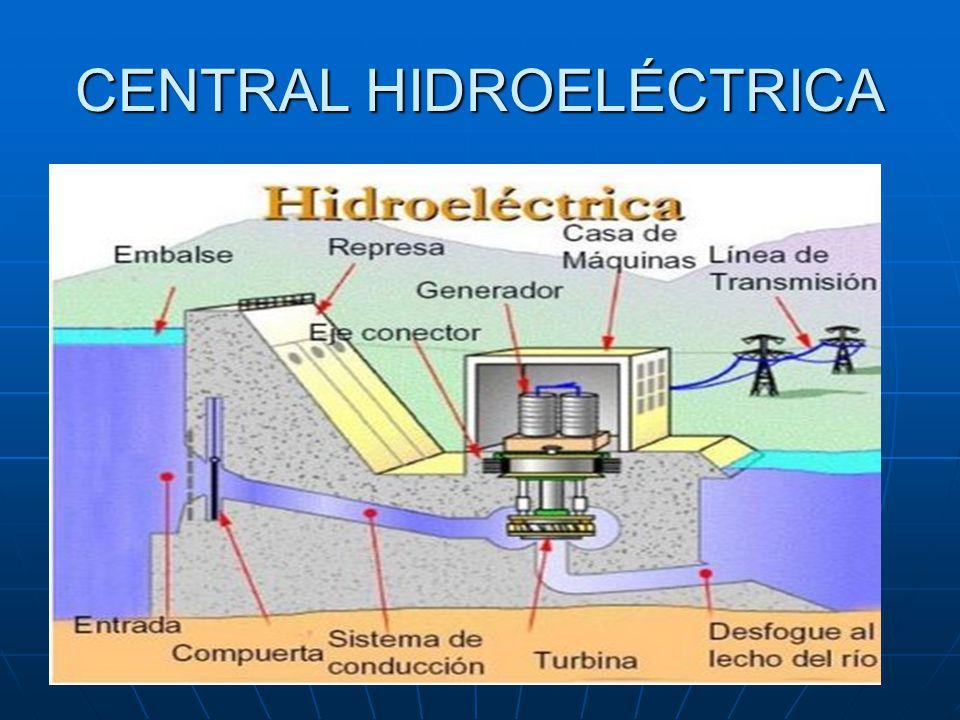 Impacto Ambiental De La Generaci 211 N De Energia Electrica