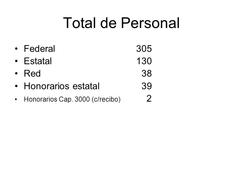 Total de Personal Federal 305 Estatal 130 Red 38 Honorarios estatal 39