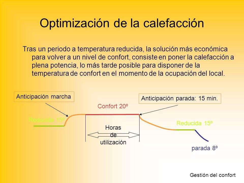 Calefaccion mas economica cheap para with calefaccion mas economica sistema calefaccion mas - Calefaccion electrica mas economica ...