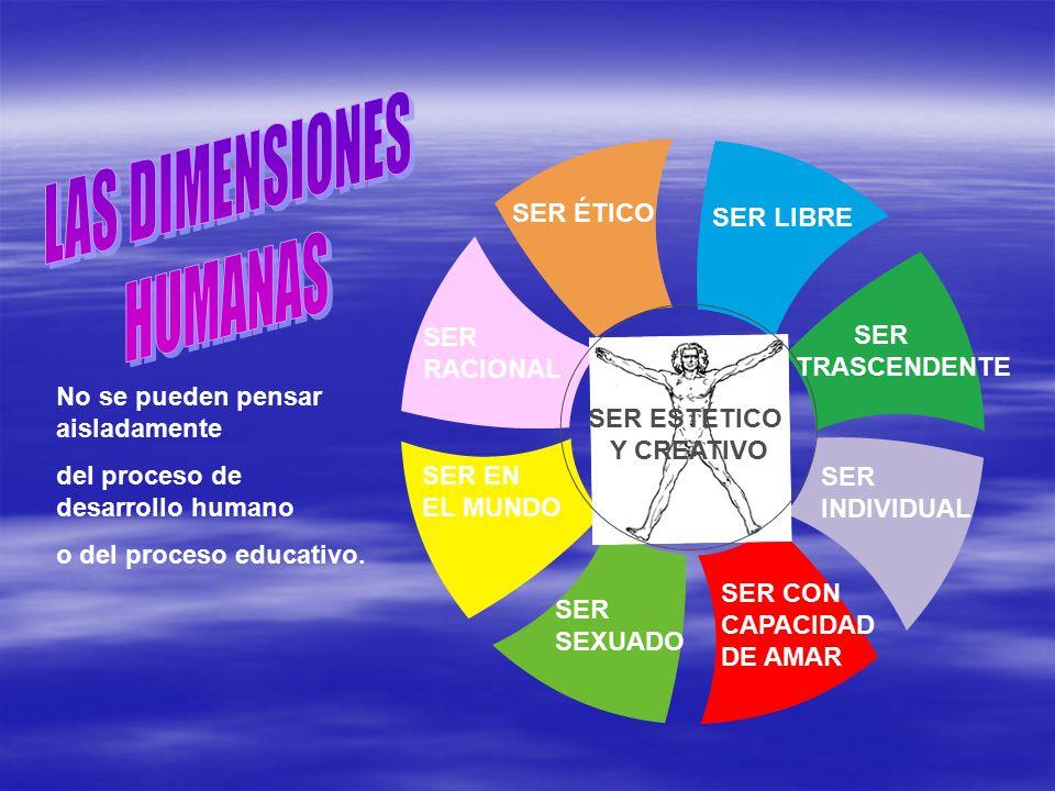 como se articulan las diferentes dimensiones del ser humano